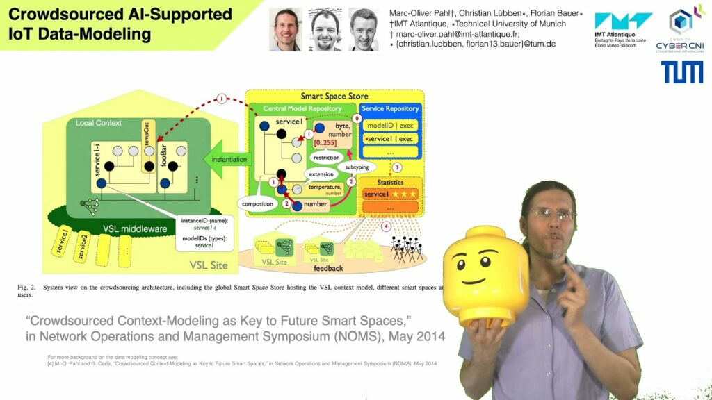 Crowdsourced AI-Supported IoT Data-Modeling (IM2021)